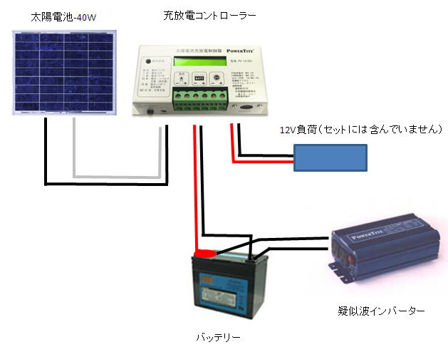 Oled Organic Light Emitting Diodes moreover 12v Transformer Wiring Diagram as well Solar Wind 2 Input Hybrid Battery as well ST dSPIN Solar Project also Solar Panel System Wiring Diagram On Wiring Diagram Rv Solar System. on 12v solar panel diagram